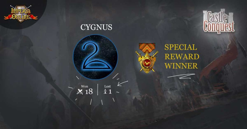 Cygnus Alliance