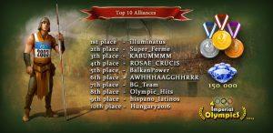 Illuminatus Alliance Wins the 1st Imperia Online Olympics