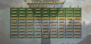 Croatia and Bulgaria Face Tough Times in Group Stage