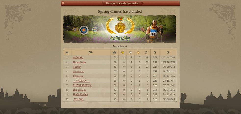 Spring_Games_End